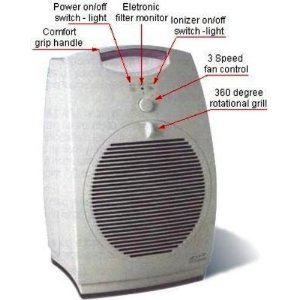 I bought a Bionaire Air Purifier with ULPA Filter BAP1560